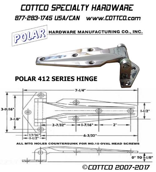 Polar Hardware 412 Schematic