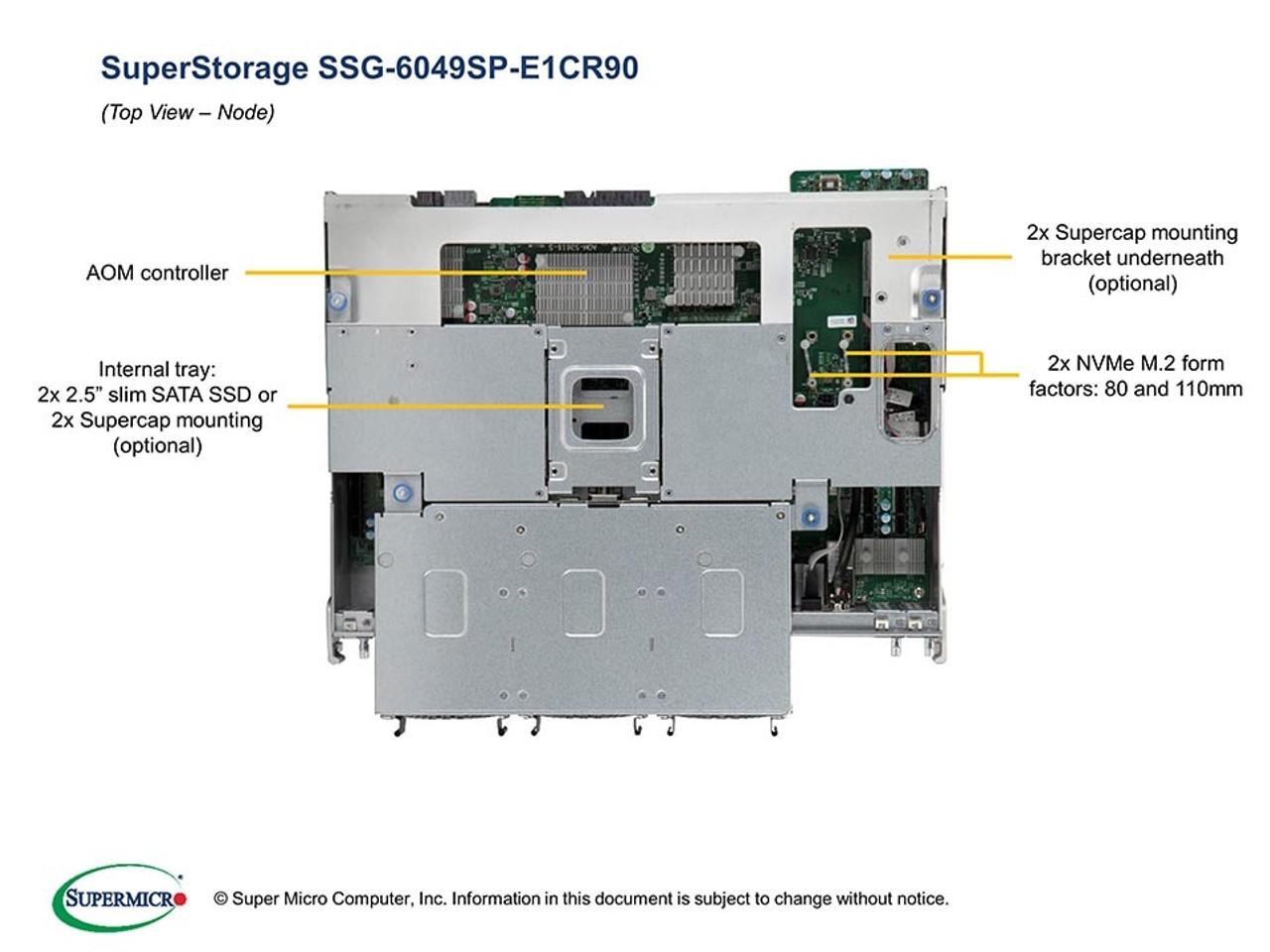6049SP-E1CR90