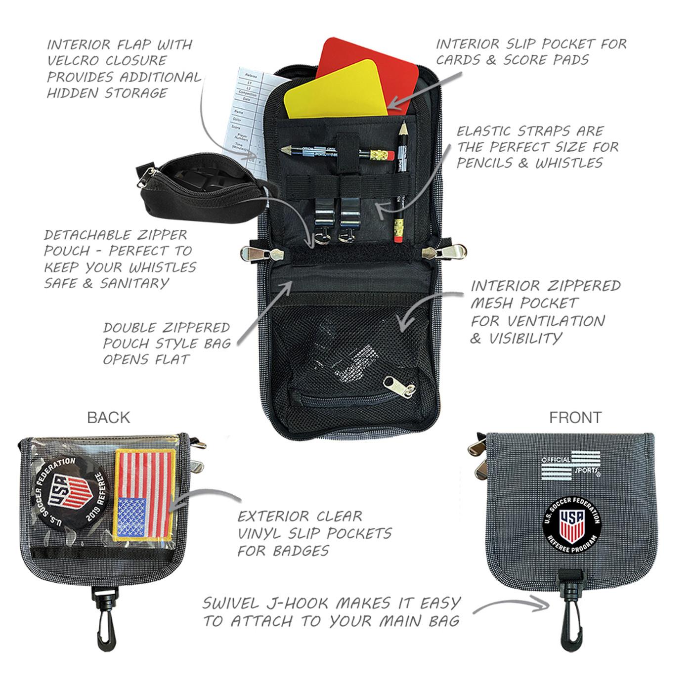1617 The Utility Kit