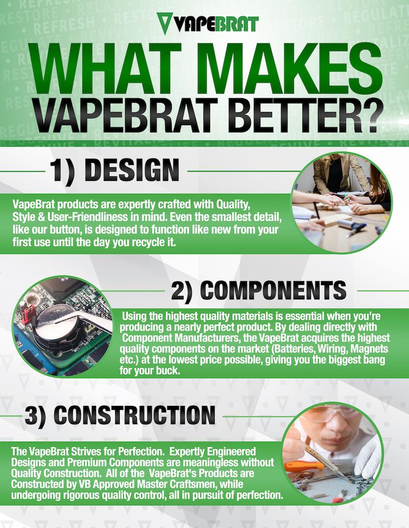 VapeBrat Product Creation Process
