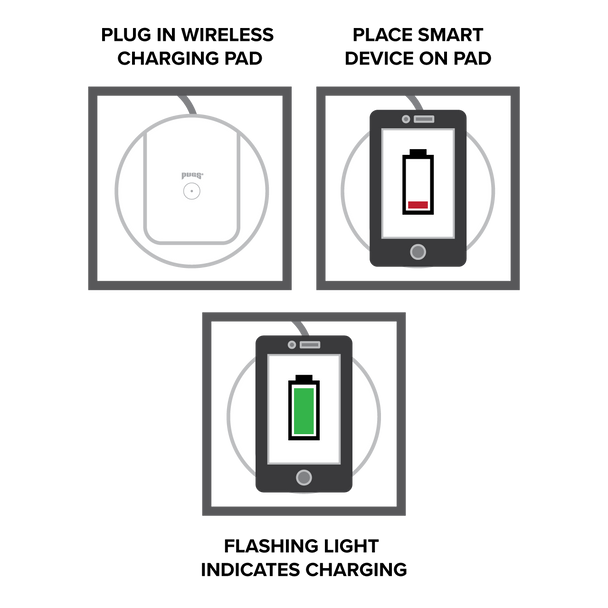 Directions: Plug in wireless charging pad, place smart device on Charging Pad, Flashing Light Indicates Charging.