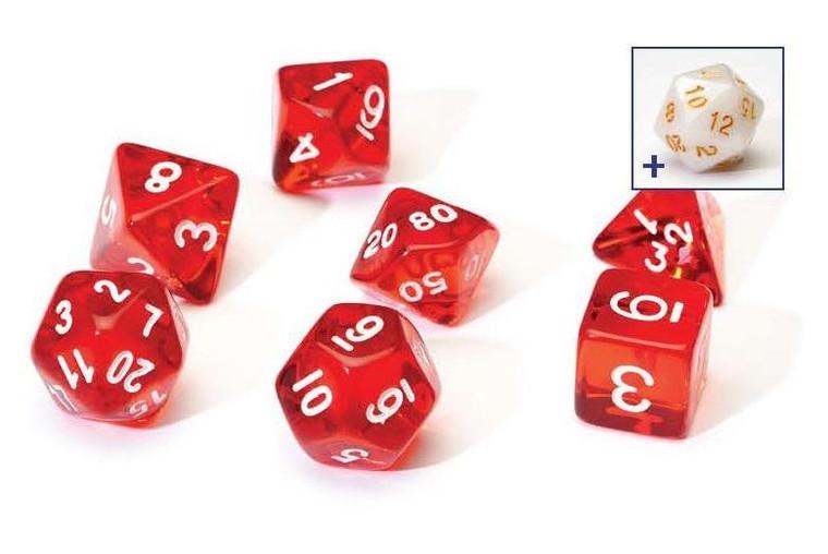 RPG Dice Set (7): Translucent Red Resin