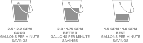 150x150-water-saver-better.png