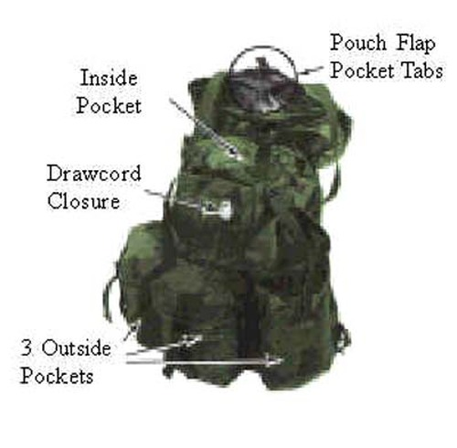Alice Pack Medium Woodland With Frame USED