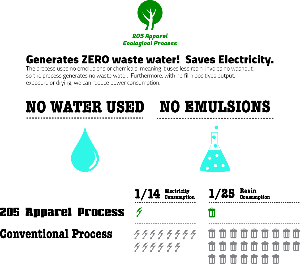 205-apparel-ecological-process-info-graph.png