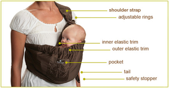Baby Adjustable Sling