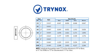 Trynox Clamp Sanitary Stainless Steel Butterfly Valve Buna Seal 316L 2.5 Tri clamp Sanitary Fitting