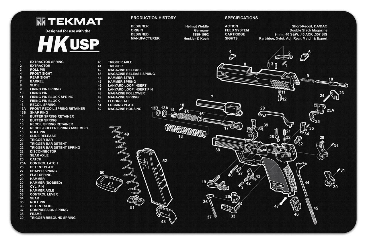 Heckler & Koch® HK USP
