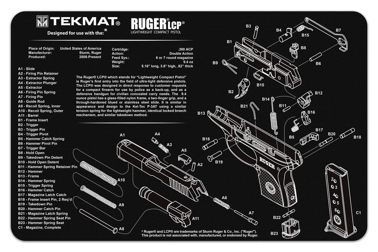 Gun Cleaning Mat For Ruger Sr22