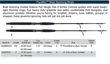 Star Paraflex Boat Spinning Rods - 735056010122