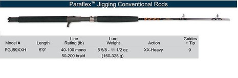 Star PGJ59XXH 5'9 50-100# Paraflex Jigging Rod - 735056420297