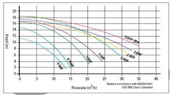 aqua-graph.jpg