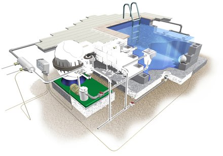 STA-RITE 5P2R Swimming pool pump an example of a swimming pool layout