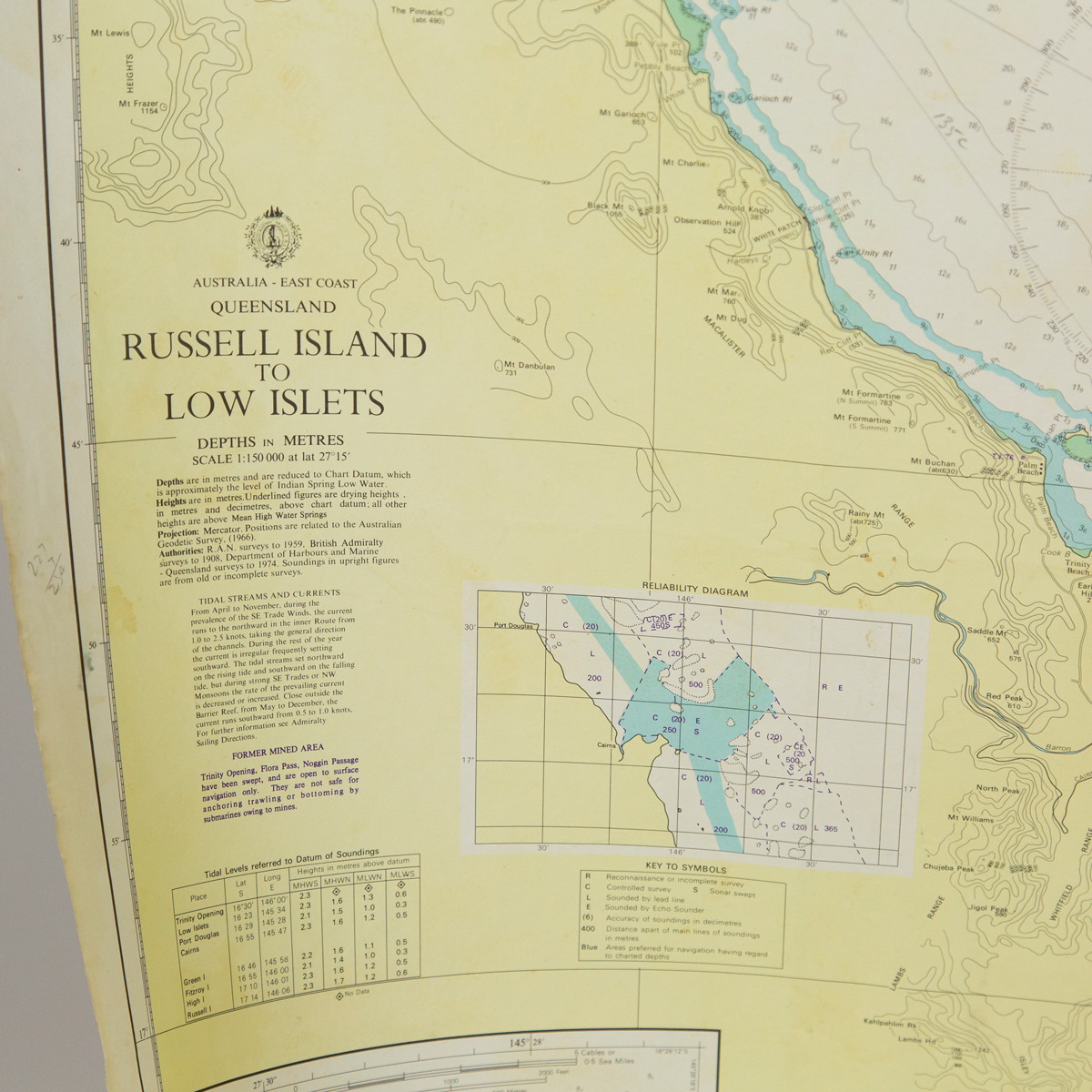 QLD - Russell Island to Low Islets (1983) Chart/Map