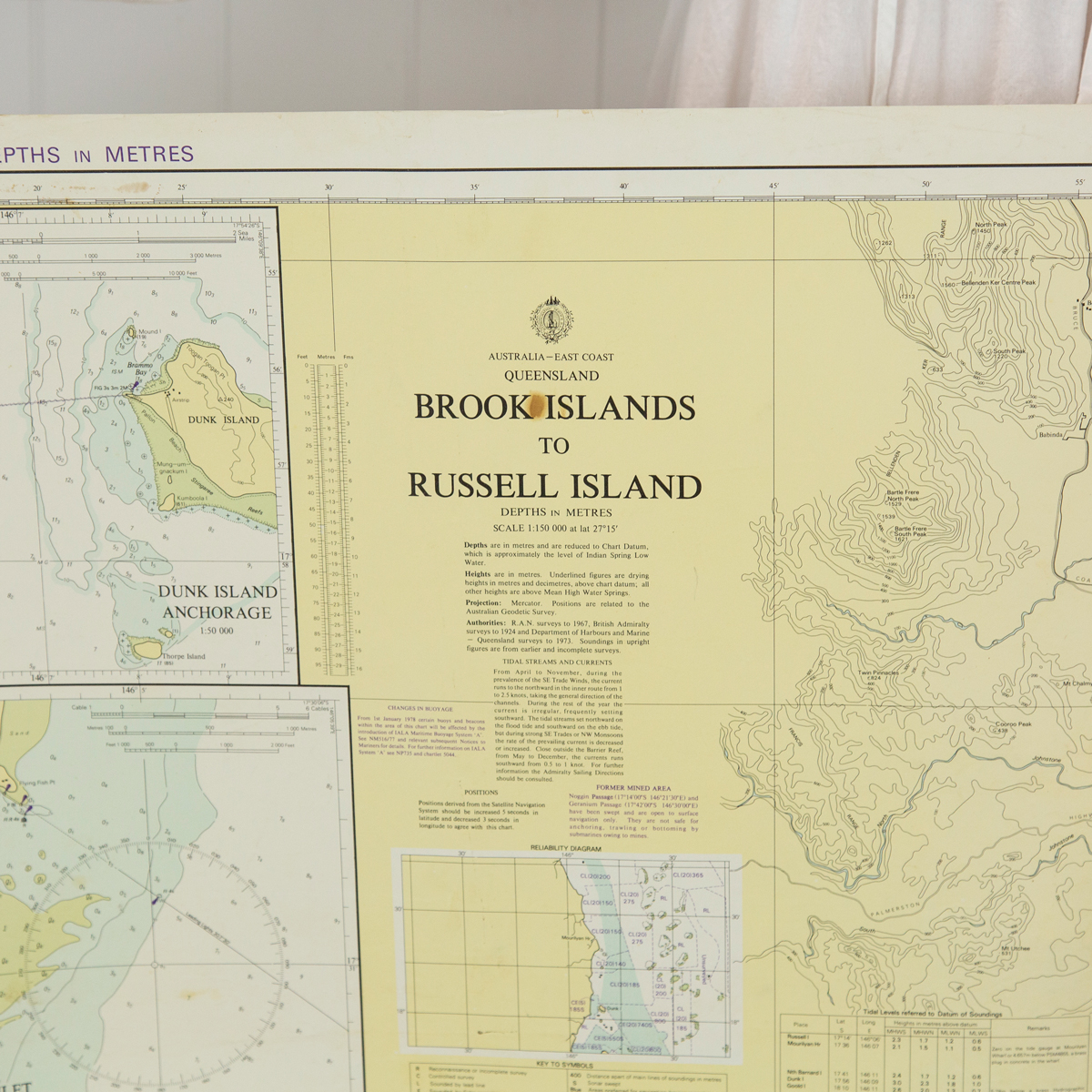QLD - Brook Islands to Russell Island Chart/Map