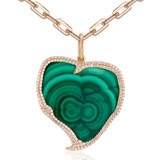 Spotlight On... Malachite