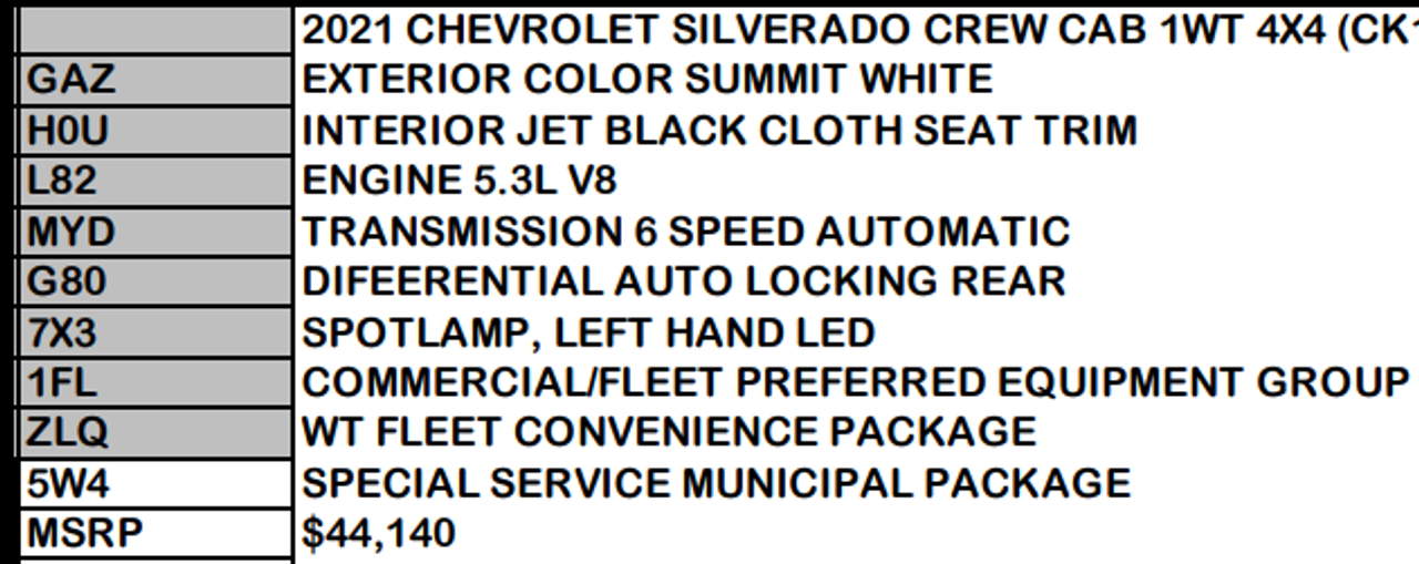 New 2021 V8 White Chevy Silverado 4x4 SSV Special Service Truck, ready to be built as an Admin Package, Slick-Top, choose any color LED Lights, + Delivery