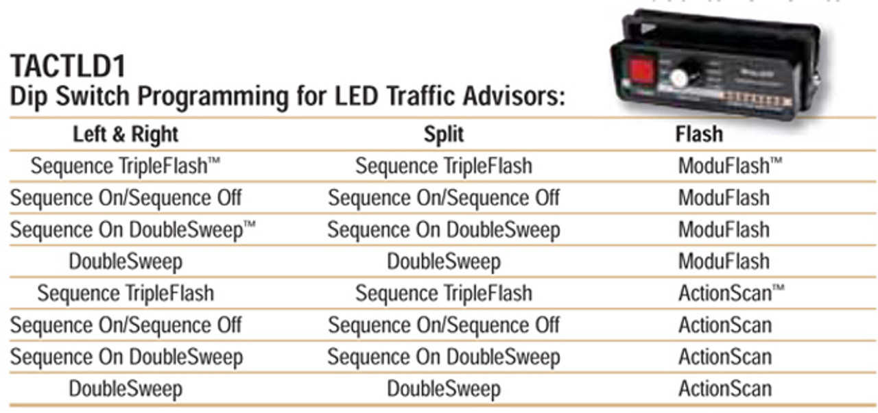 Whelen TACTLD1 Traffic Advisor Control Head