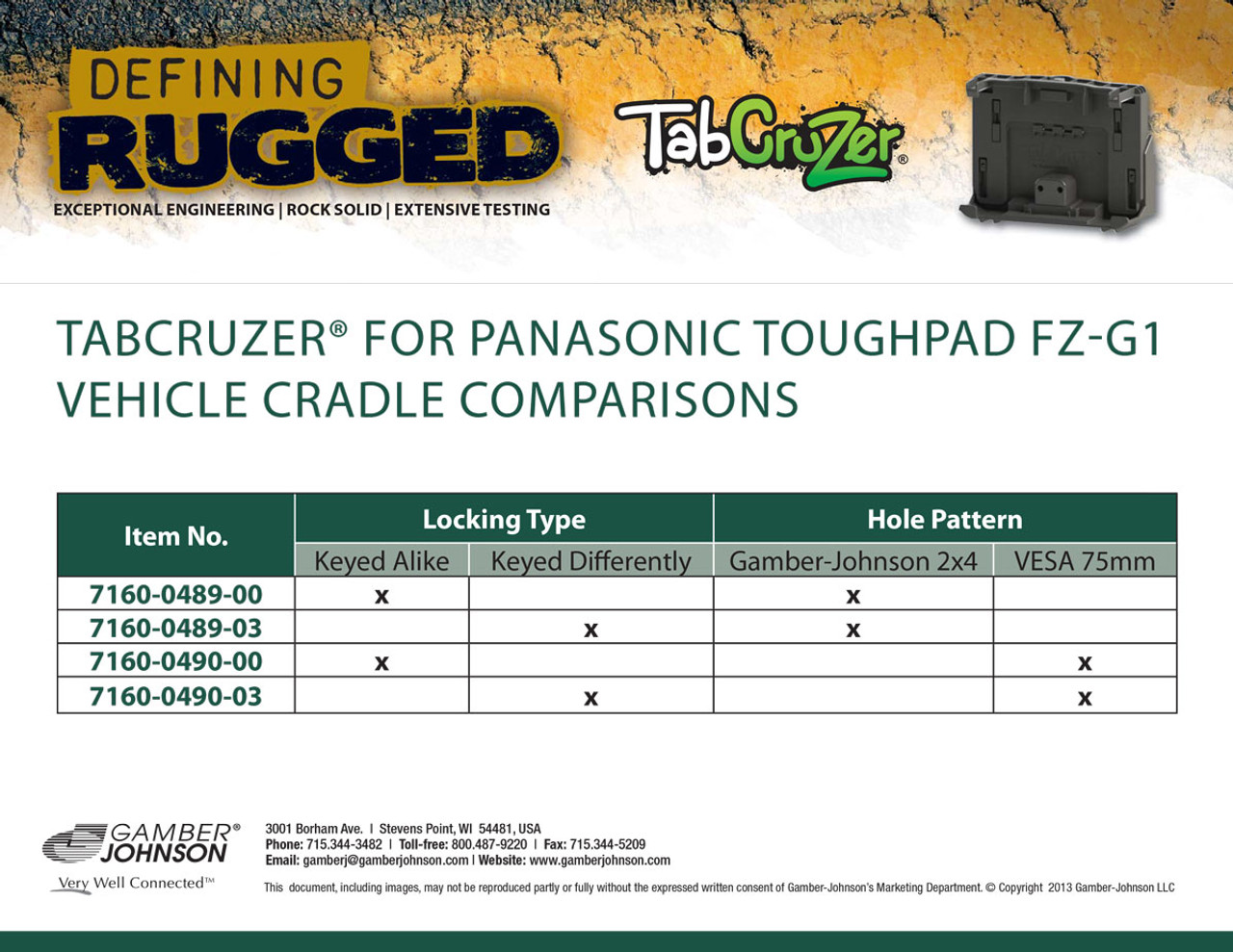 TabCruzer® Panasonic Toughpad FZ-G1 Vehicle Cradle by Gamber-Johnson