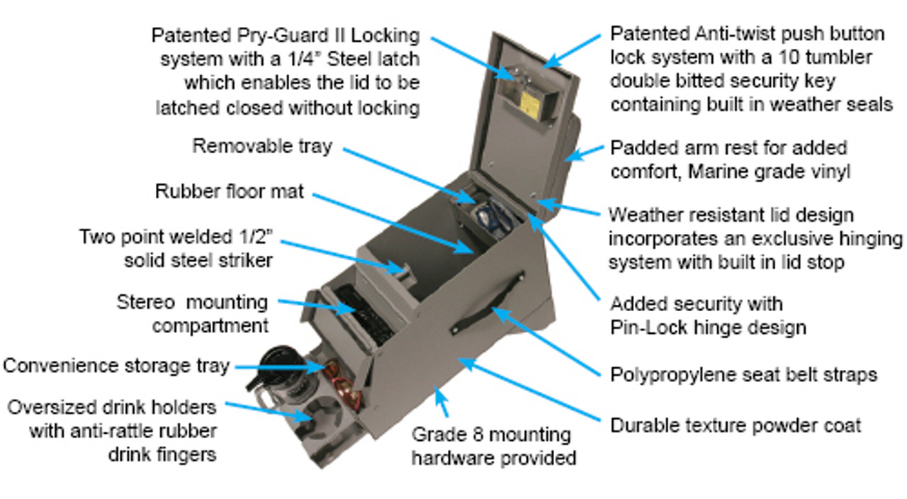 Deluxe 2 Compartment Series II Security Console Overview