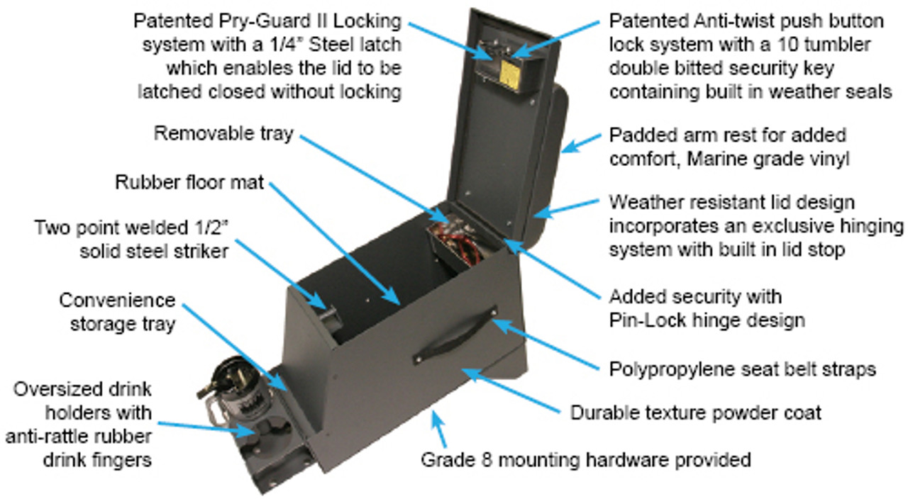 Standard 1 Compartment Series II Security Console Overview