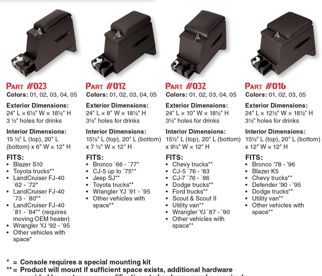 Compare Consoles