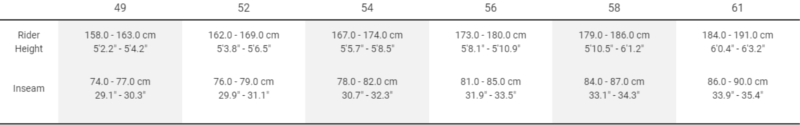 checkpointal5-sizing-chart.png