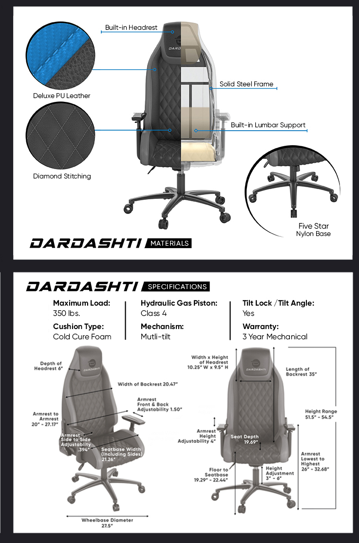 Graphical breakdown of the chair's specifications, continued