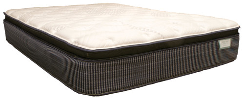 Shenendoah Pillowtop Mattress