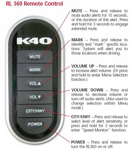 RL360 & RL200 Replacement Remote Control