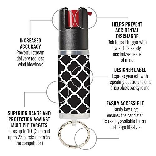 Sabre Designer Label Pepper Spray KR-DL-200-02