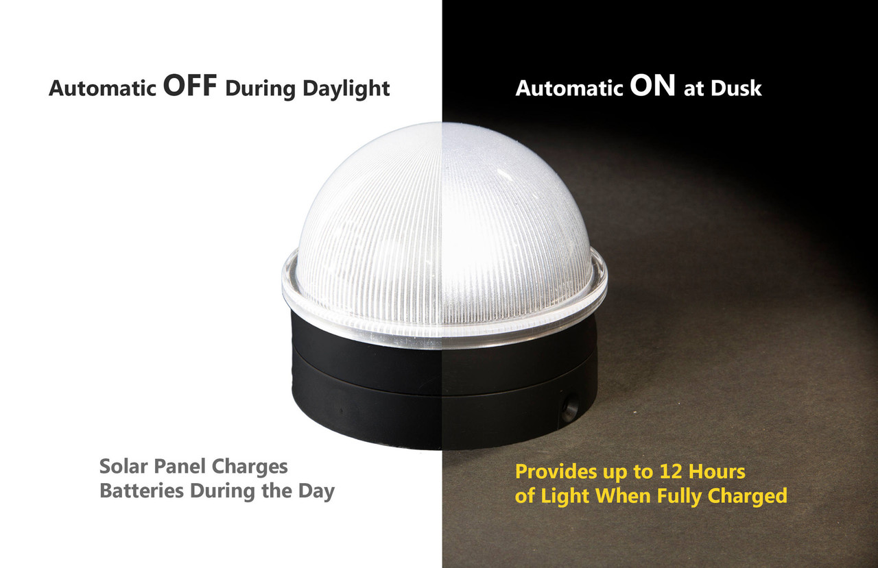 Summit Solar Post Cap Automatic On / Off Display