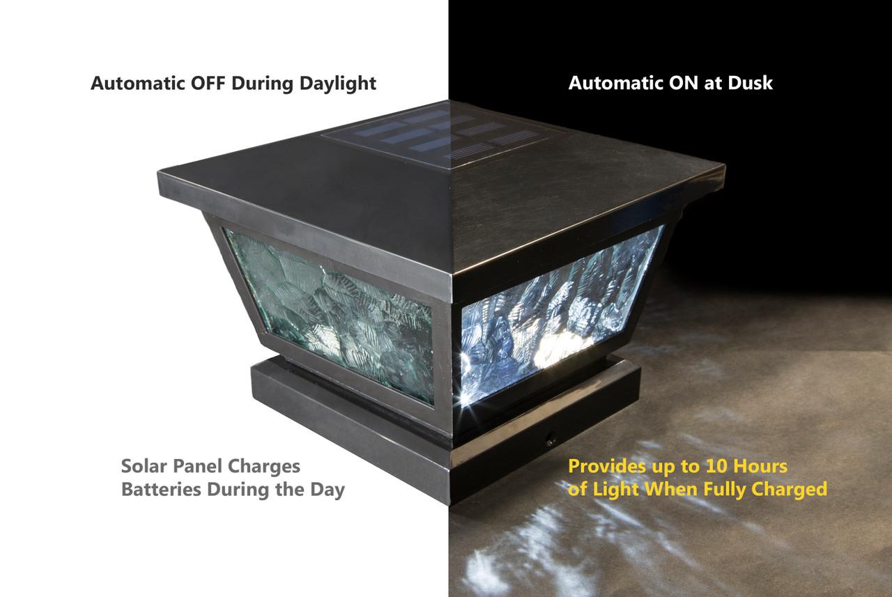 Fairmont Solar Post Cap Automatic On / Off Graphic