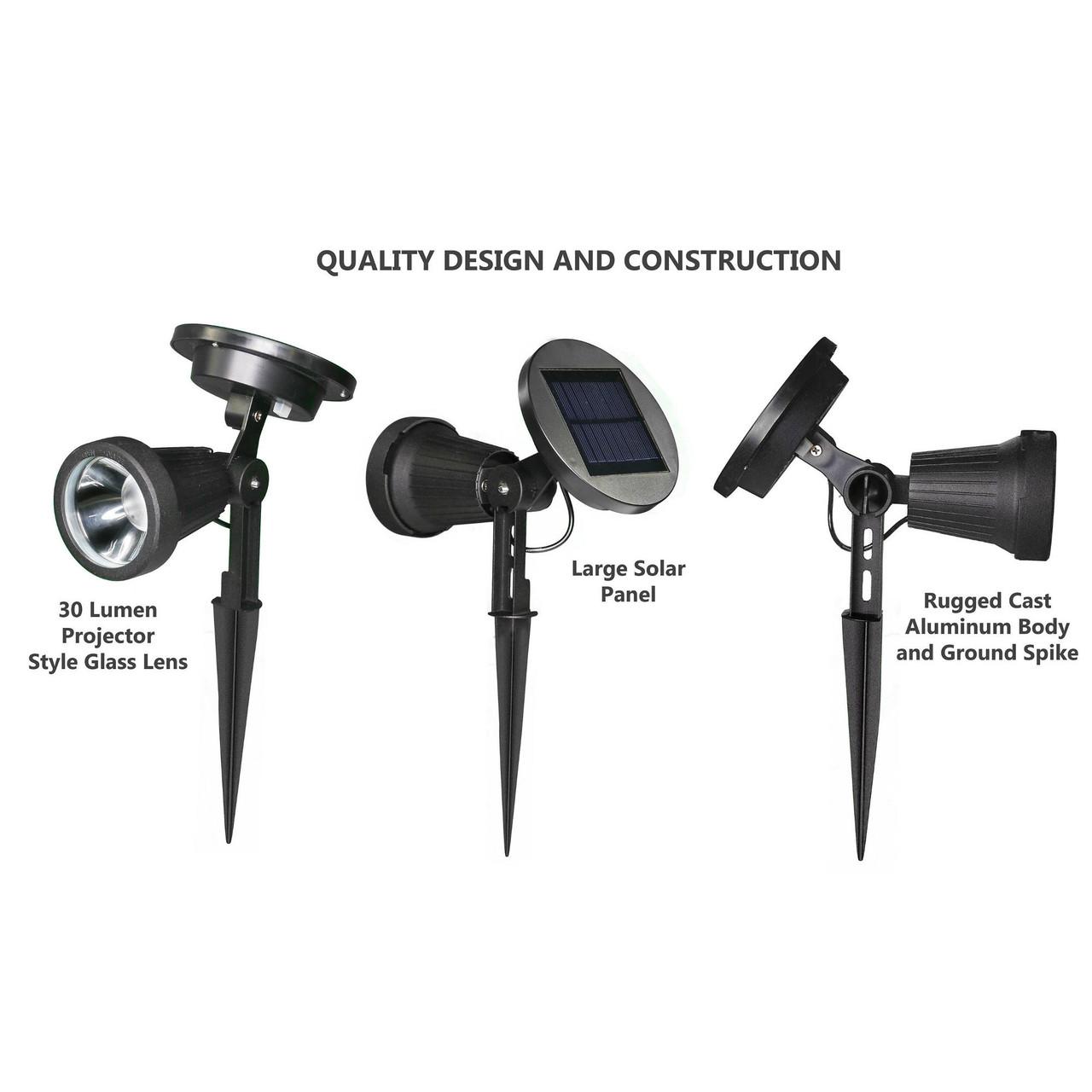 Classy Caps High Performance Spotlight Features