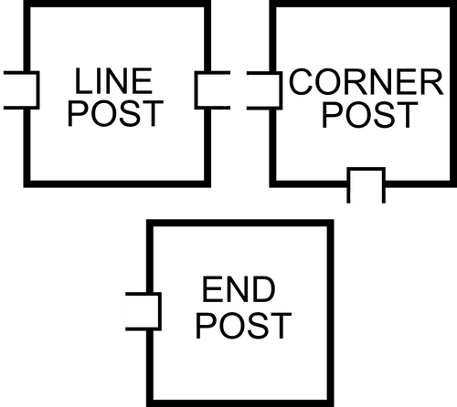 Graphic of Line Posts, Corner Posts, & End Posts for the Bufftech Chesterfield with Lattice Accent
