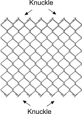 Knuckle-Knuckle Chain Link Fencing Diagram