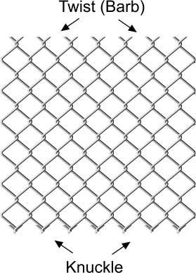 Knuckle-Twist Chain Link Fencing Diagram