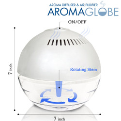 Aroma Globe