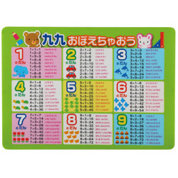 おふろポスター.九九 / Bath-Time Fun - Times Table Poster