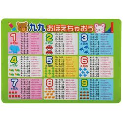 【誕生日やお祝いに★】ひらがな・アルファベット・日本地図・九九 おふろポスター4枚セット