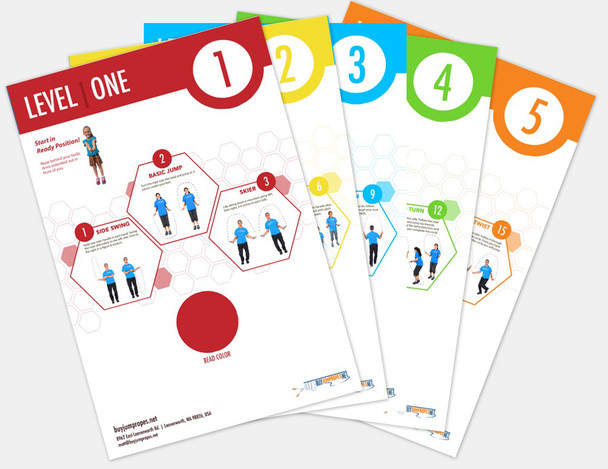 Jump Rope Skills Posters