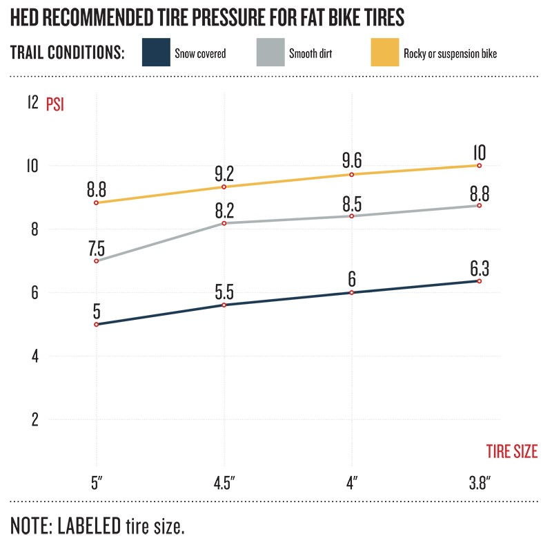 fat-pressure4-18-18.jpg