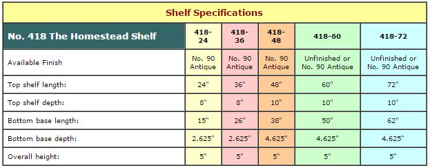 418-homstead-specifications.jpg