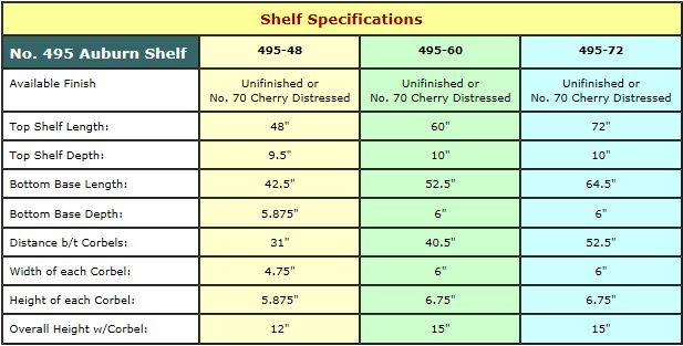 495-auburn-specifications.jpg