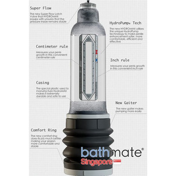Bathmate Hydromax X30 Penis Enlarger Pump