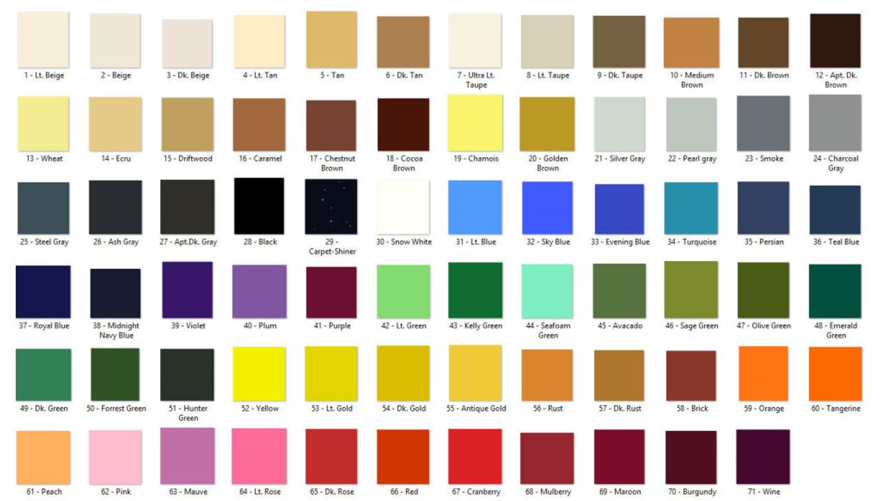 Carpet Dyeing Airbrush Kit Americolor Dyes