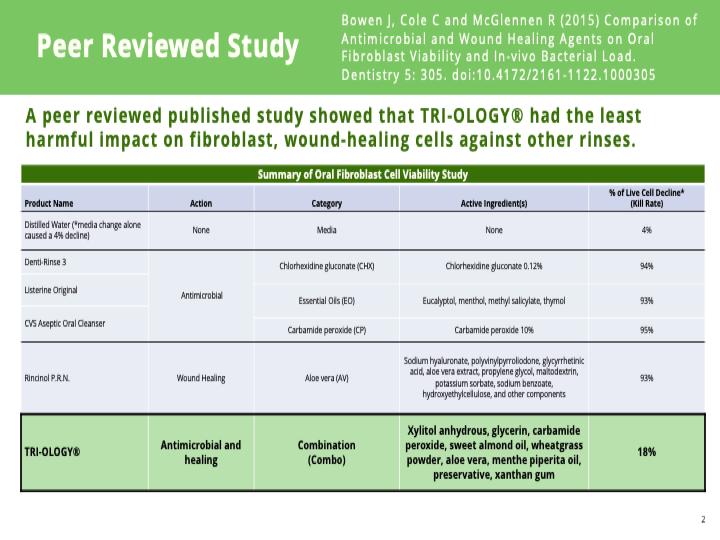 triology-study-slide-2.png