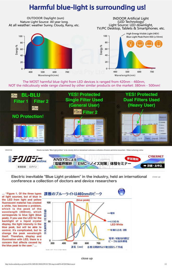 Fits 27~28-inch Monitor / Desktop | Fiara Anti Blue Light Screen Protector / Filter