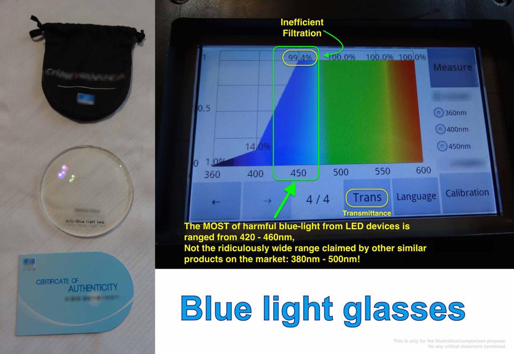 "Fits Apple iPhone X/Xs  (5.8"" inch) - Fiara Anti Blue Light Screen Protector / Filter | Self-Adhesive Film"