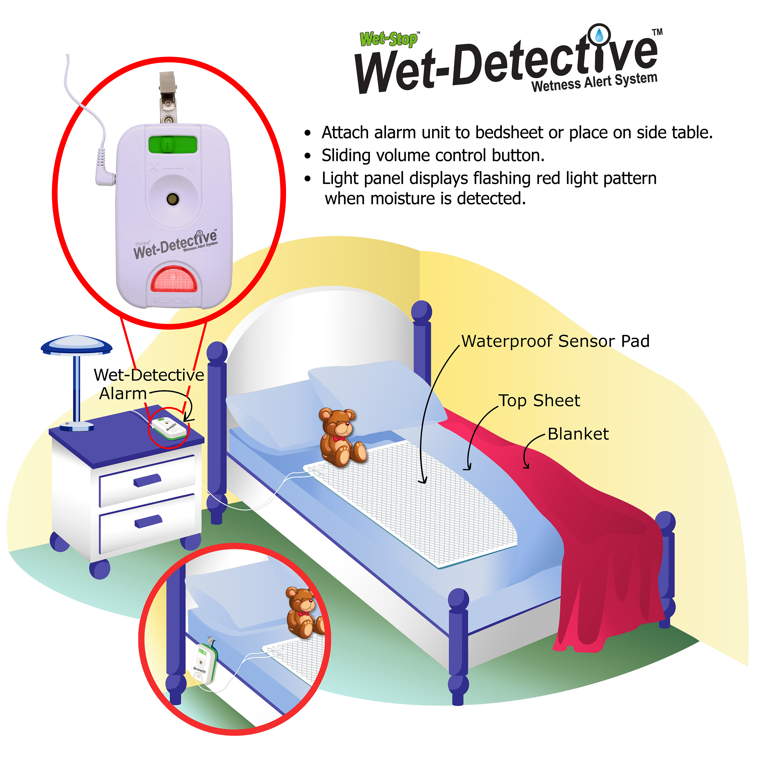 Wet-Detective bed pad alarm system is helpful for bedwetting.